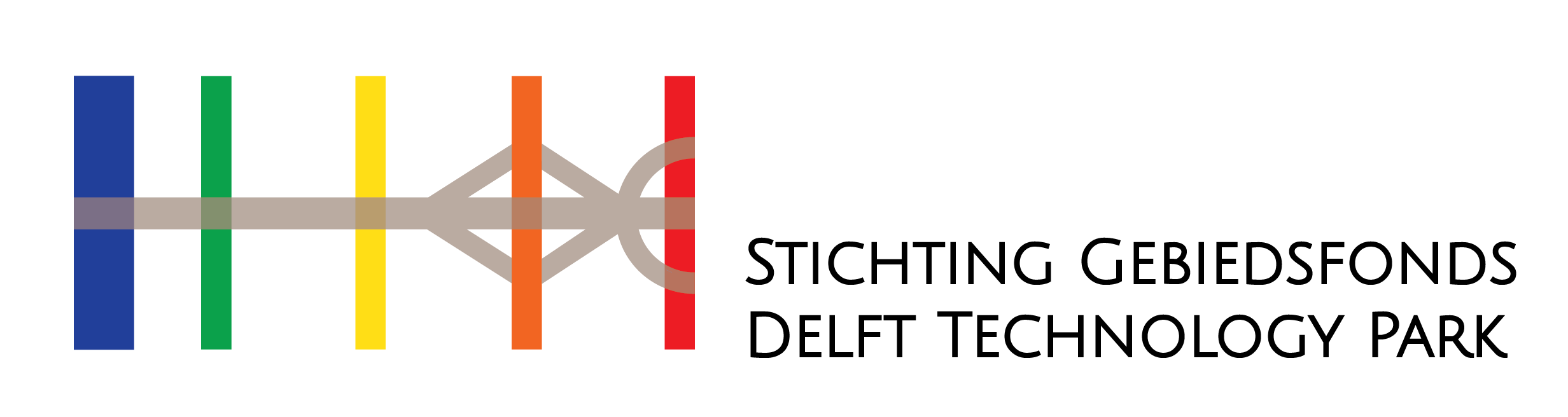 Gebiedsfonds Delft Technology Park